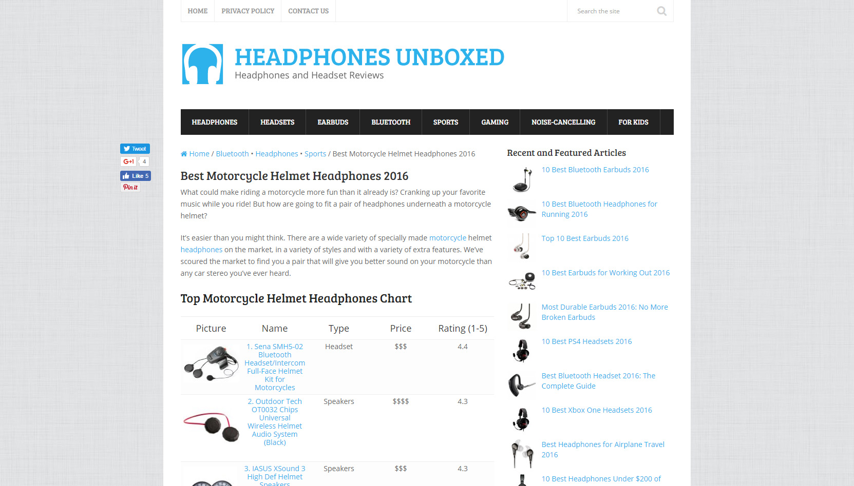 headphones-unboxed-review